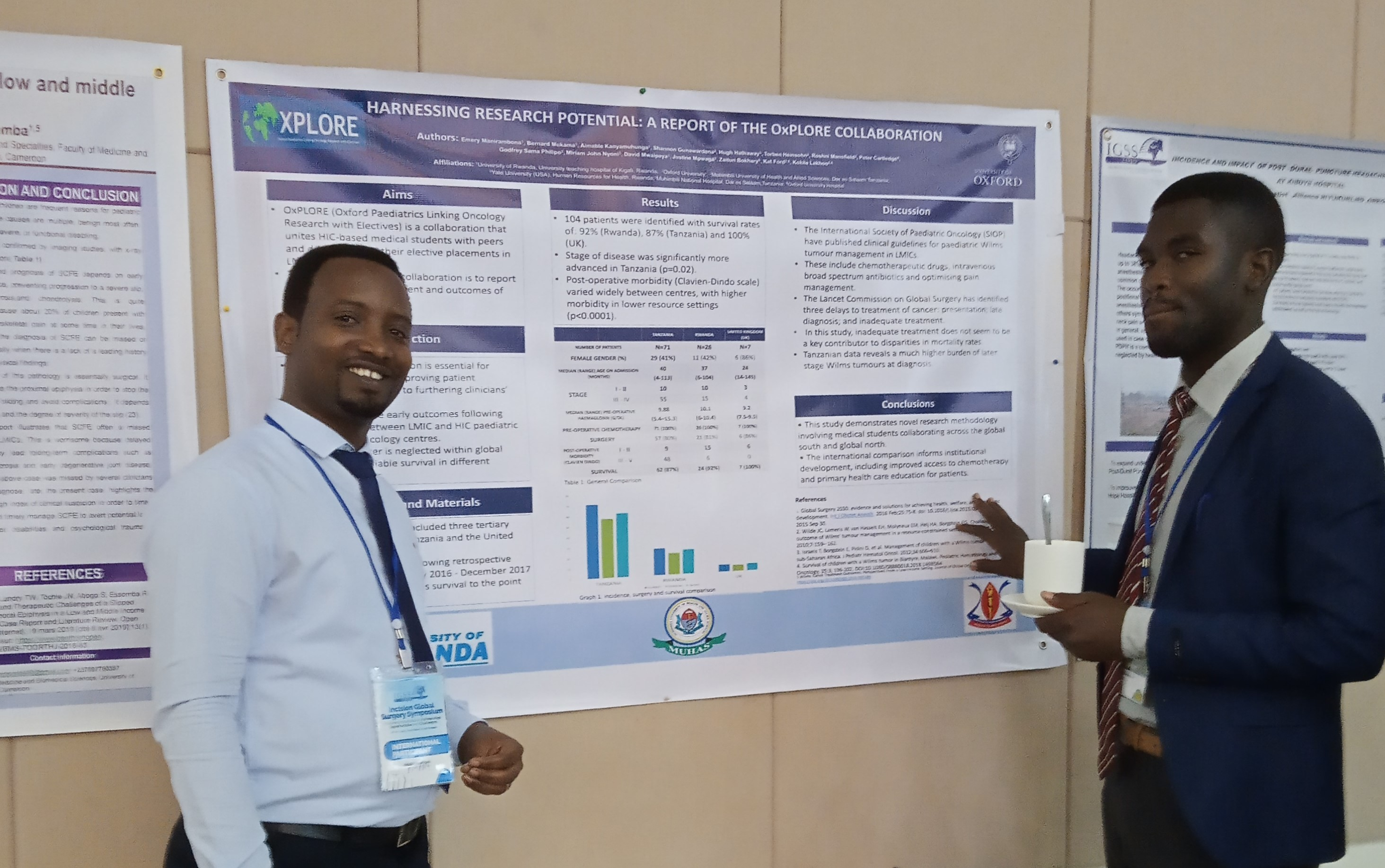 OxPLORE poster presented at InciSioN Global Surgery Symposium 2019, Kigali