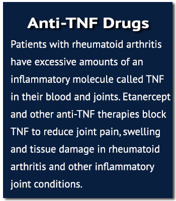 Anti-TNF Drugs