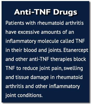 Anti-TNF Drugs